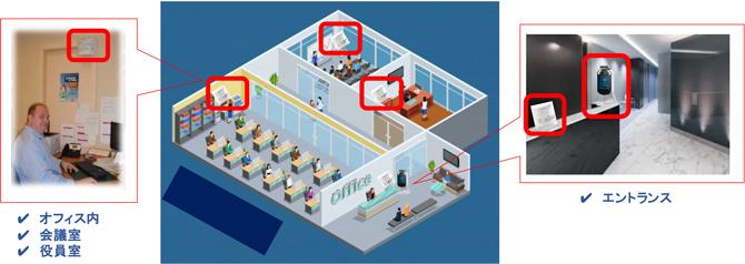 オフィス内 コロナウイルス対策イメージ